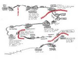 Migrantske mape