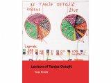 Lexicon of Tanjas Ostojic
